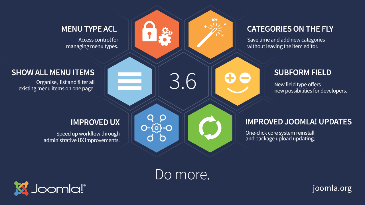 Joomla 3.6 Wants to Make You a Better Web Designer