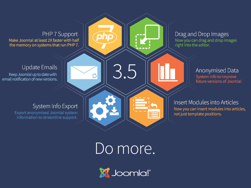 A Look At The Newly Released Joomla 3.5