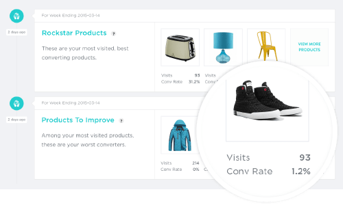 Bigcommerce Bolsters Built-in Analytics With Insights