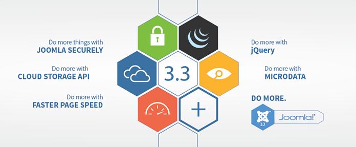 Joomla 3.3.3 Released