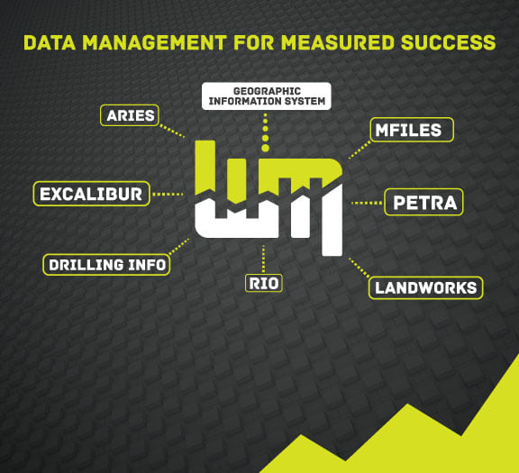 Introducing WellMetrics - An Information Management Solution for Oil & Gas