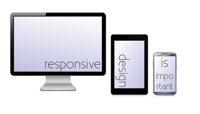 How to Get Ready for Responsive Design