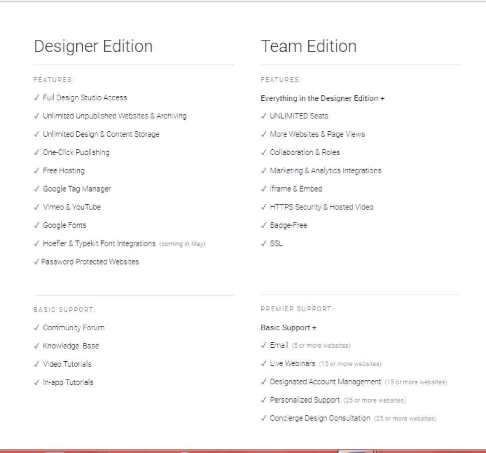 Brandcast: A Web Design Platform Worth  Investing In