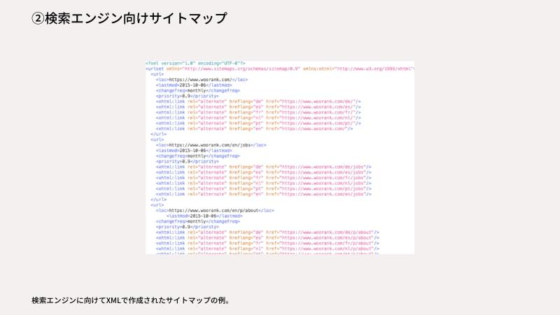 検索エンジン向けサイトマップの説明画像