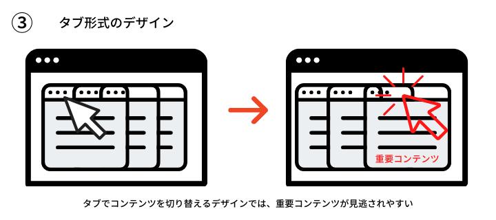 タブ形式のデザイン