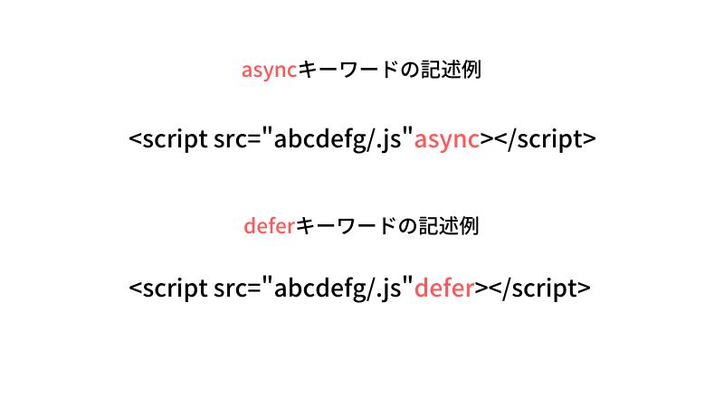 asyncとdefer