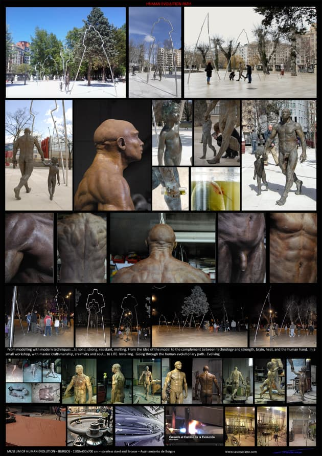 Path of Human Evolution