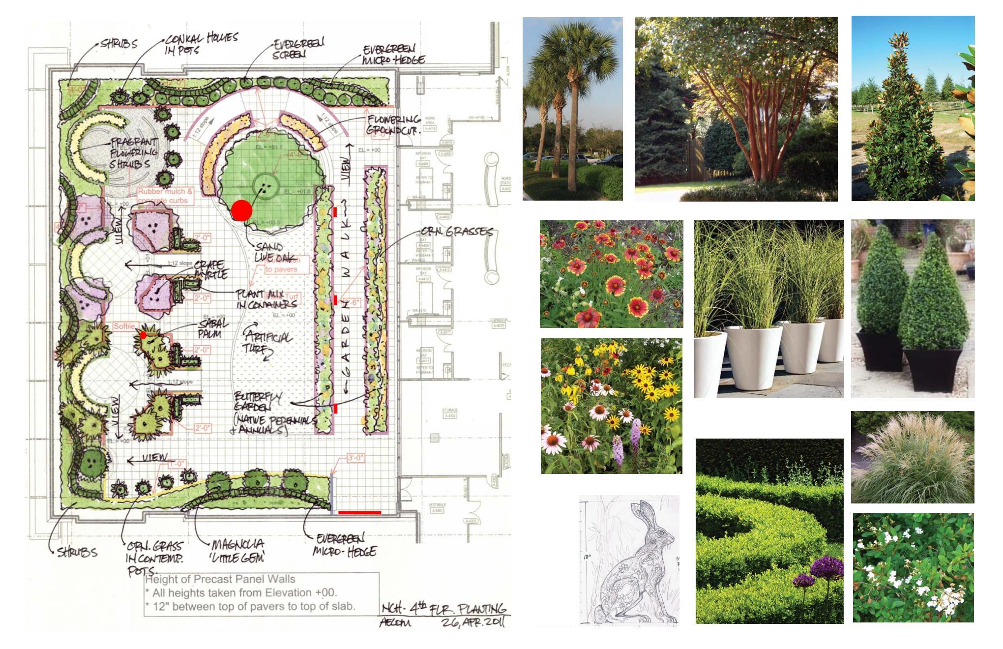 Project: Nemours Children's Hospital - Gardens - CODAworx