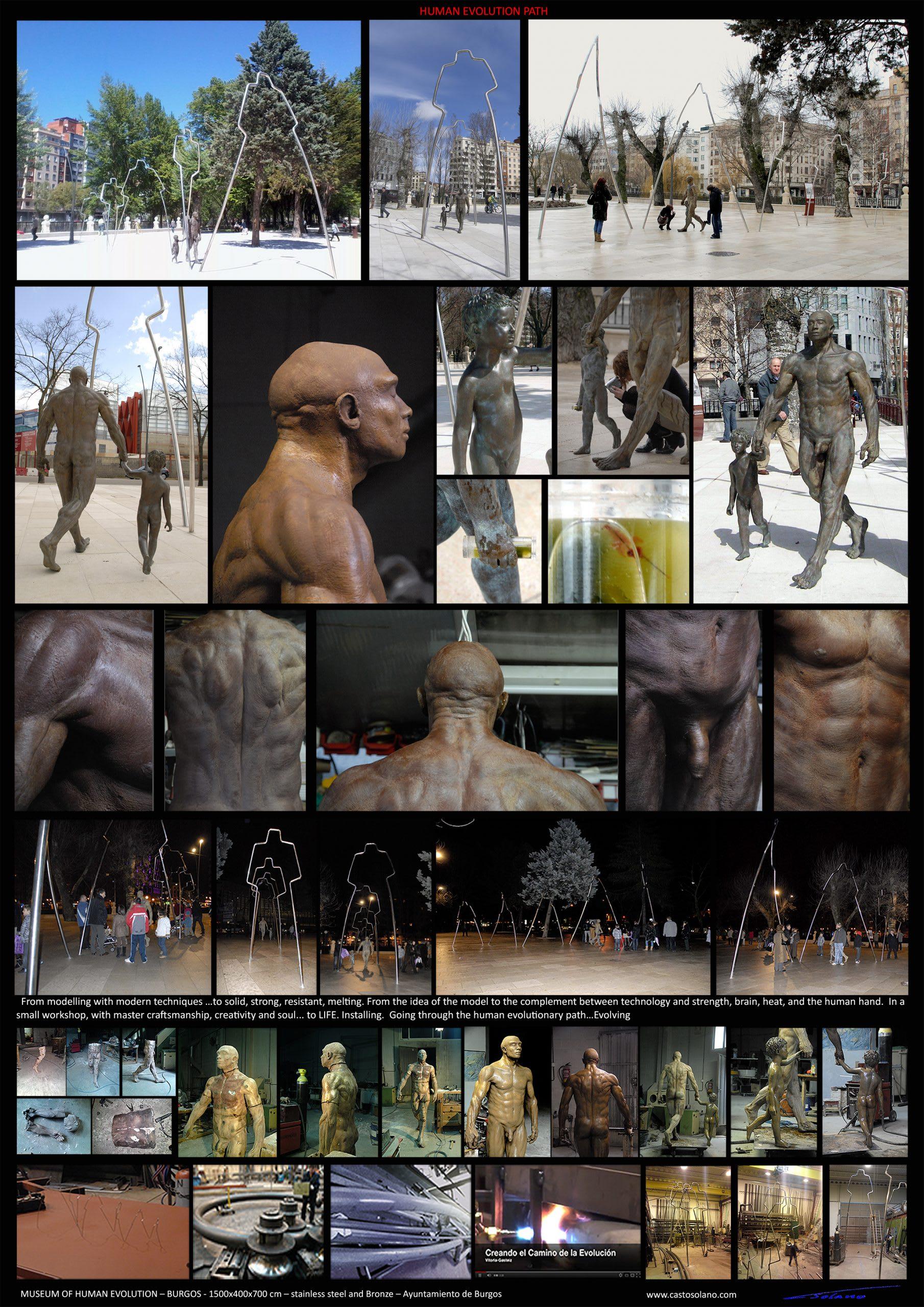 Path of Human Evolution
