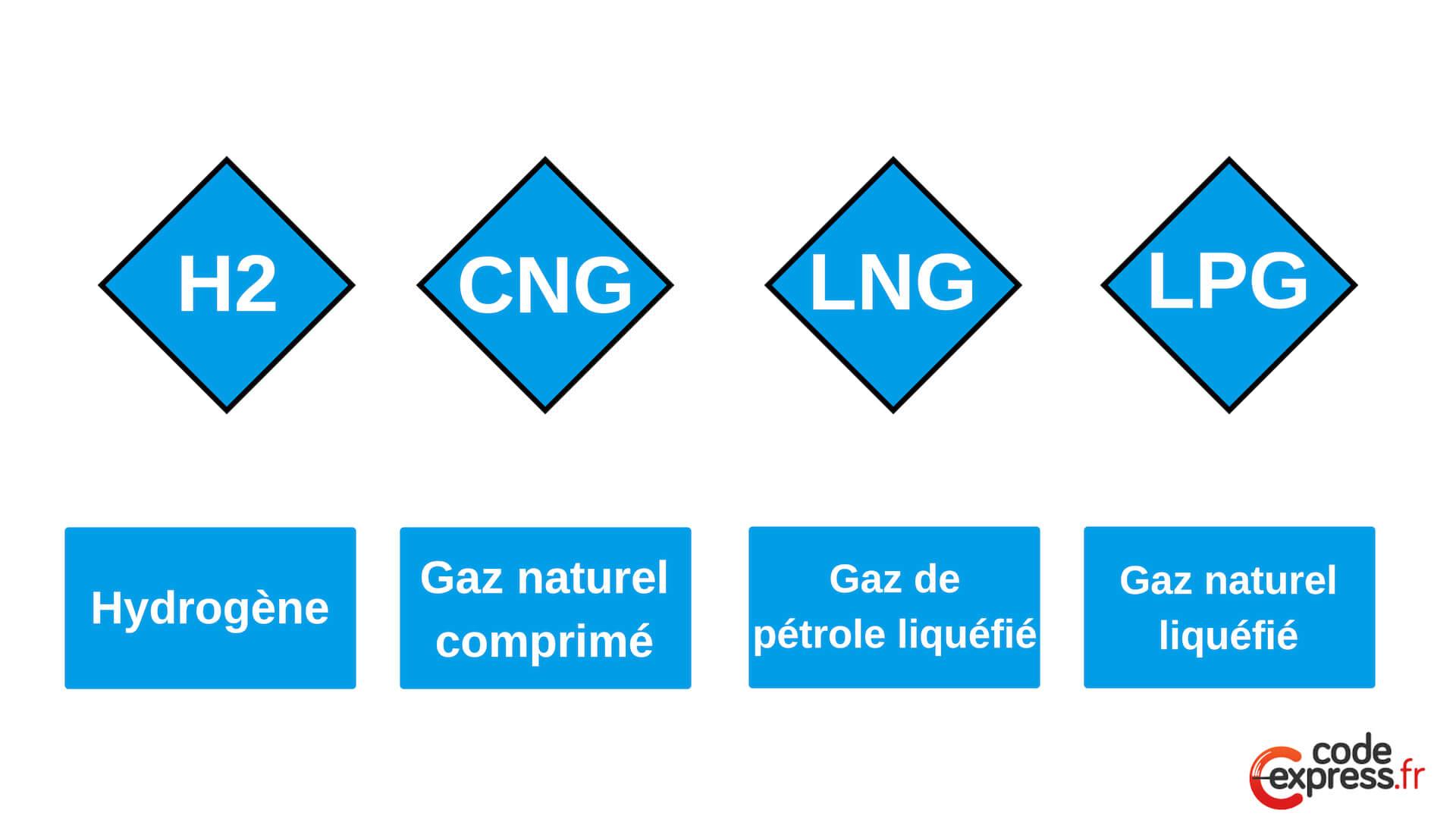 gaz-carburant-code