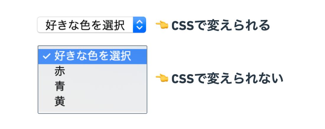 selectとoptionのうちCSSで変更できる部分