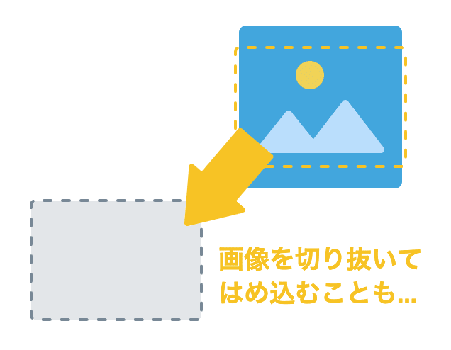 object-fitで画像を切り抜くイメージ
