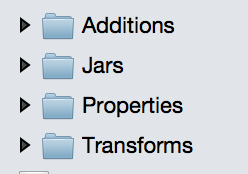 Ignore the Properties folder! :)