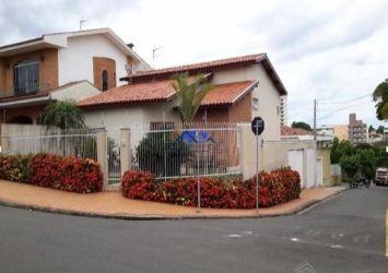 Foto Imoveis venda sorocaba sp. Ref 355