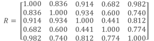 Cosine amplitude similarity measure matrix