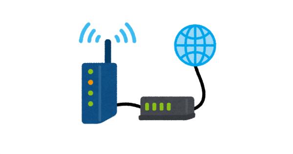 Internet Modem Router | インターネット モデム ルーター