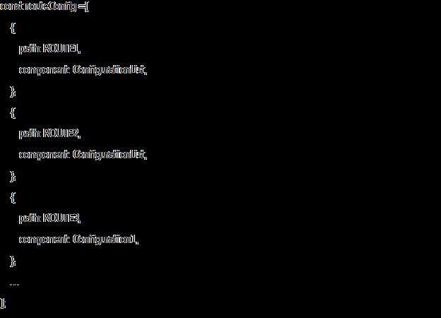 config code image