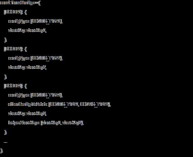 config code image with storekey