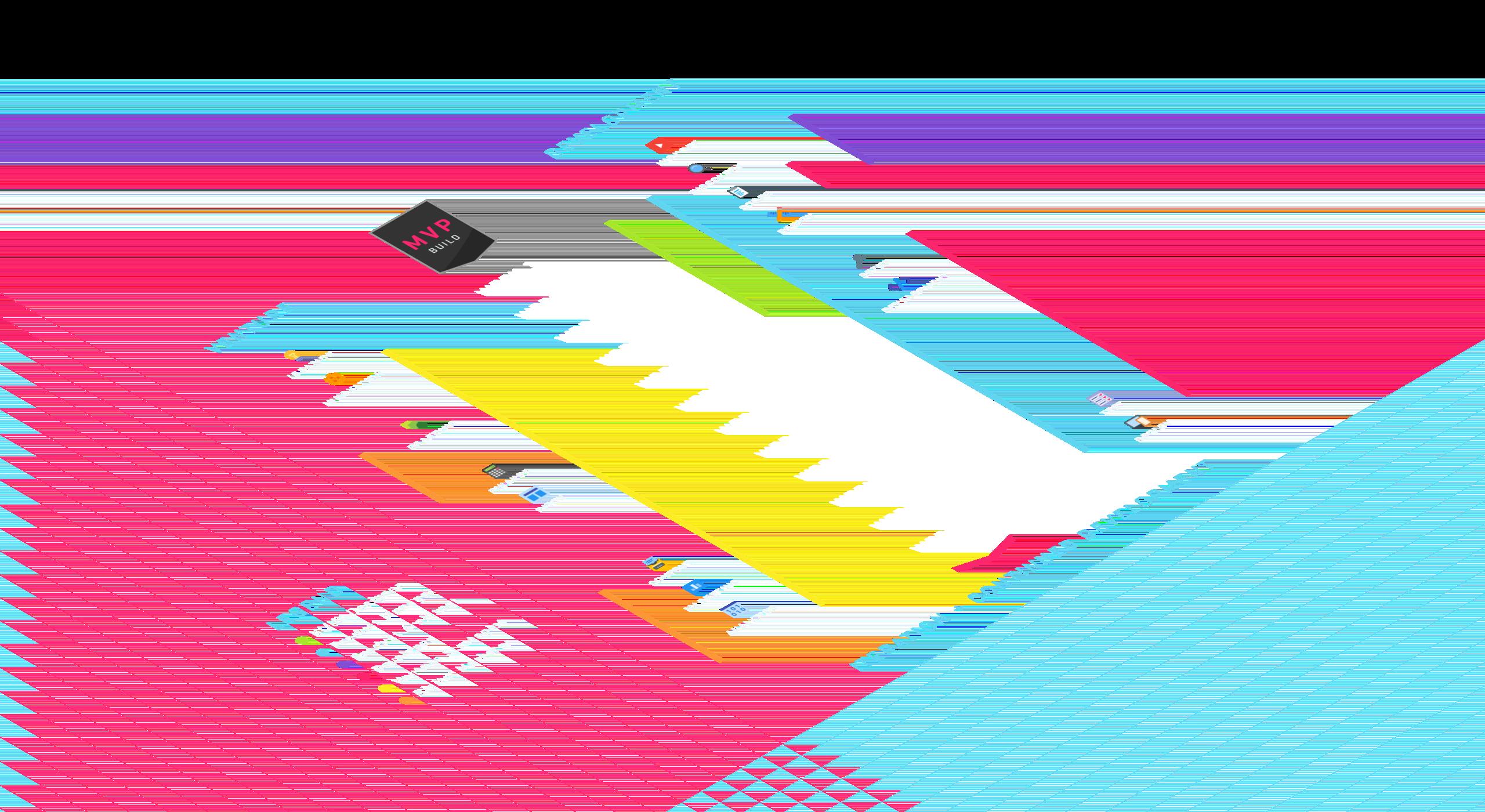 Coder Process Chart