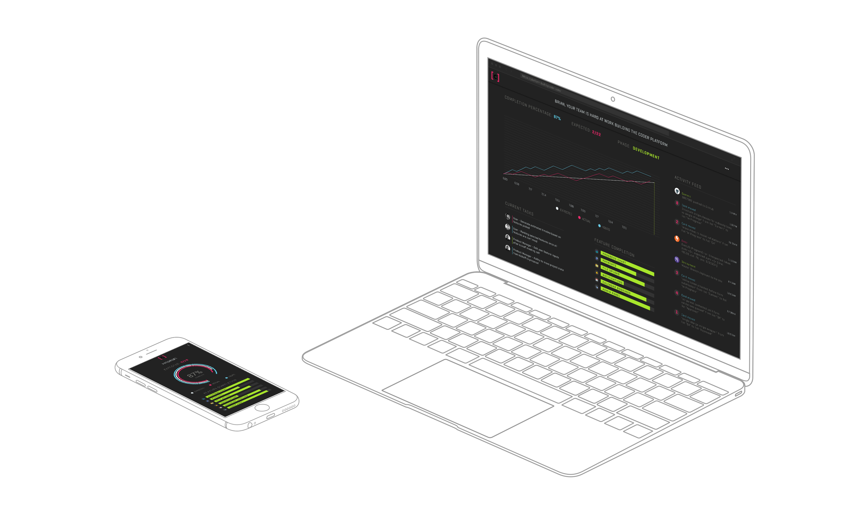 Coder Platform