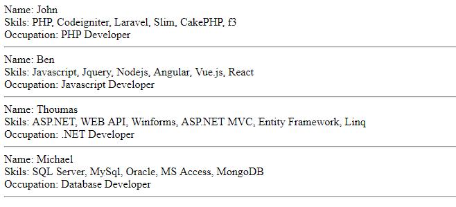 Code Ranks | XML handling in PHP