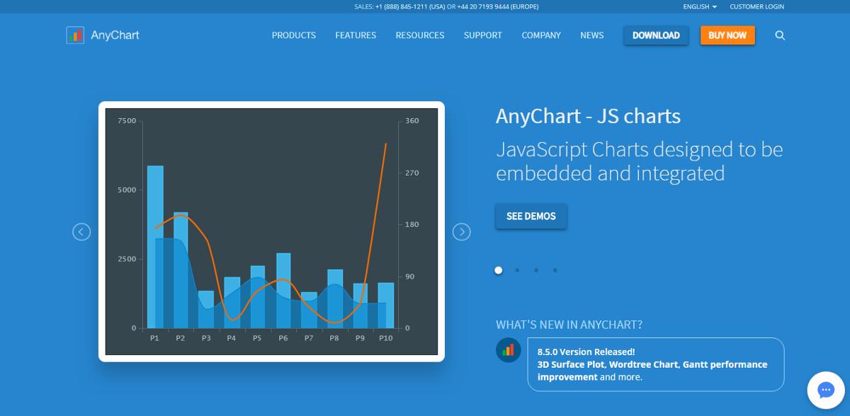 Code Ranks | Top 10 Javascript Chart Libraries
