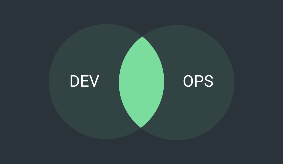 How to Ensure the Success of DevOps in Your Organization