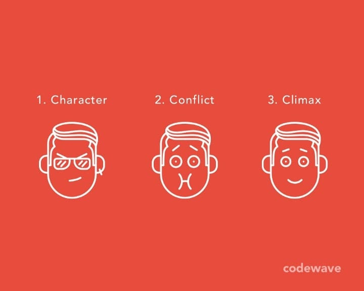 3_step_storytelling_character_conflict_climax_codewave_technologies_software_development_company_bangalore