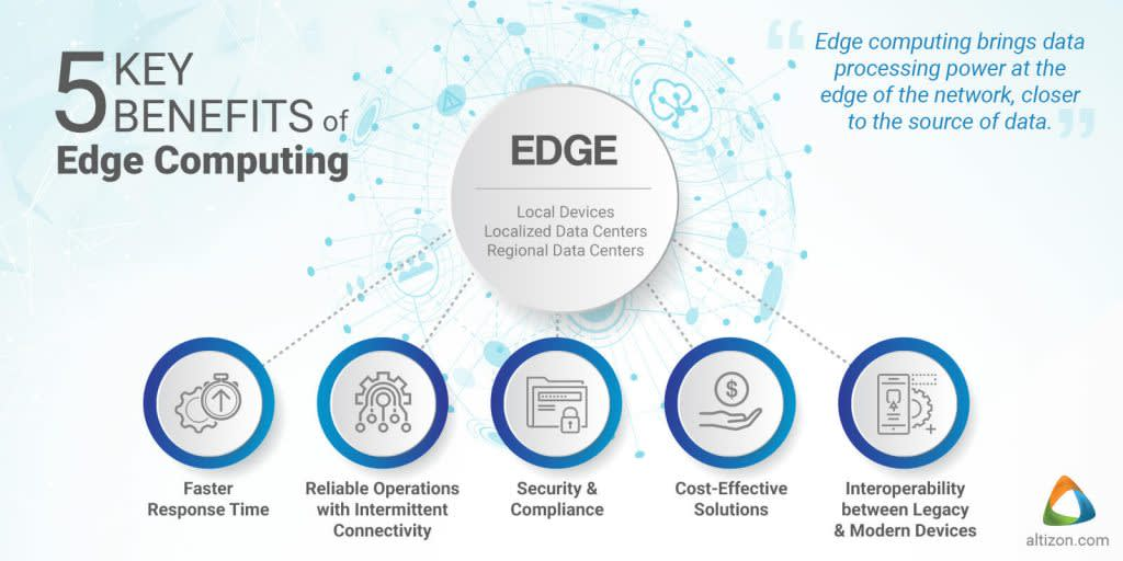 Bring AI to The Edge : Edge-Computing Use Cases & Architecture