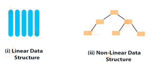 Linear & Nonlinear Data Structure