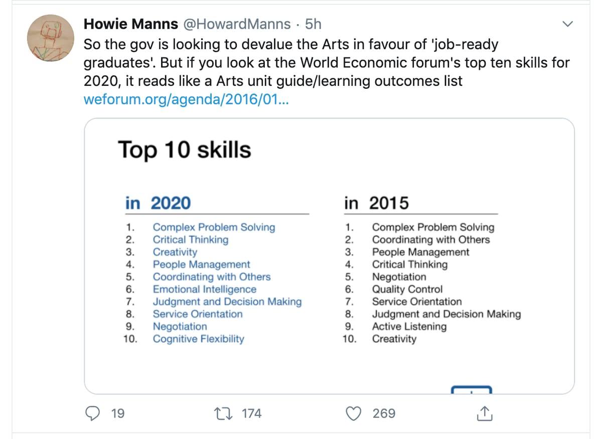 Howie Manns twitter feed