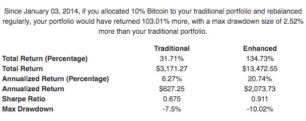 bitcoin investment simulator