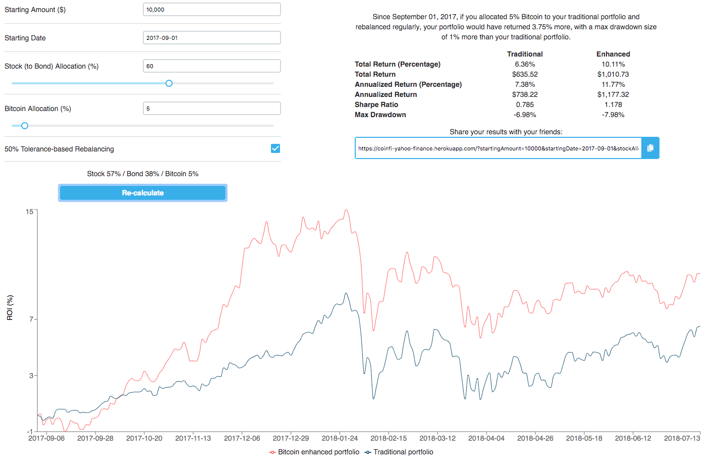 bitcoin investment calculator