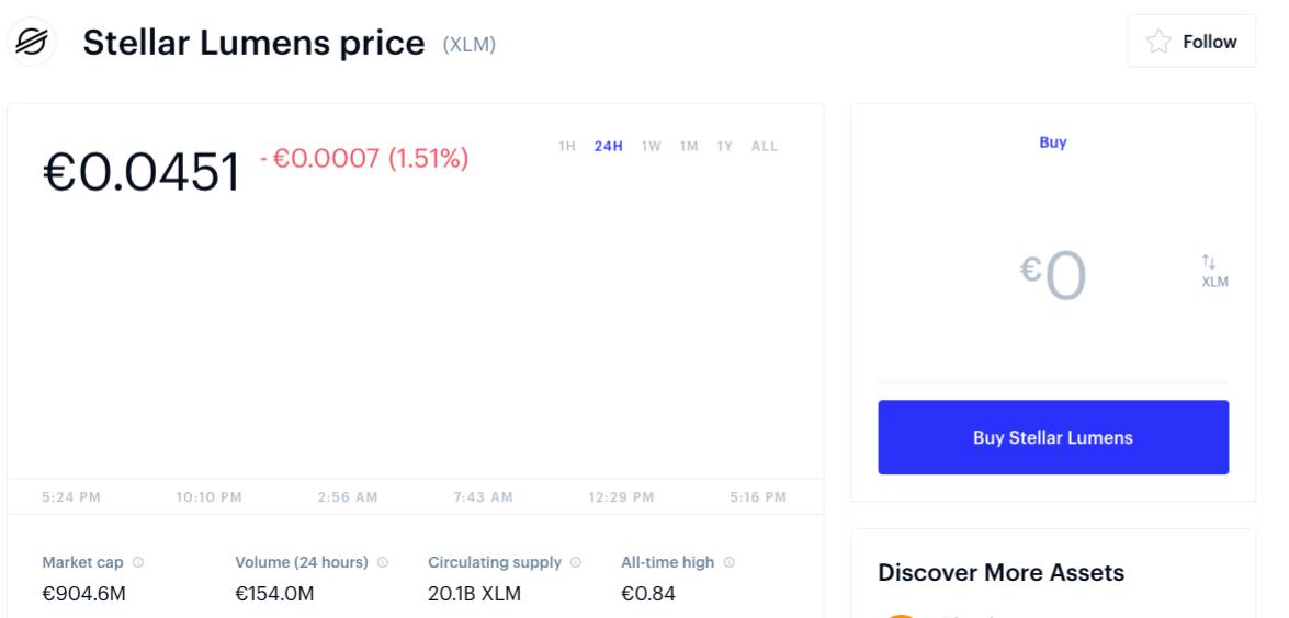 Buying Stellar Lumens on Coinbase
