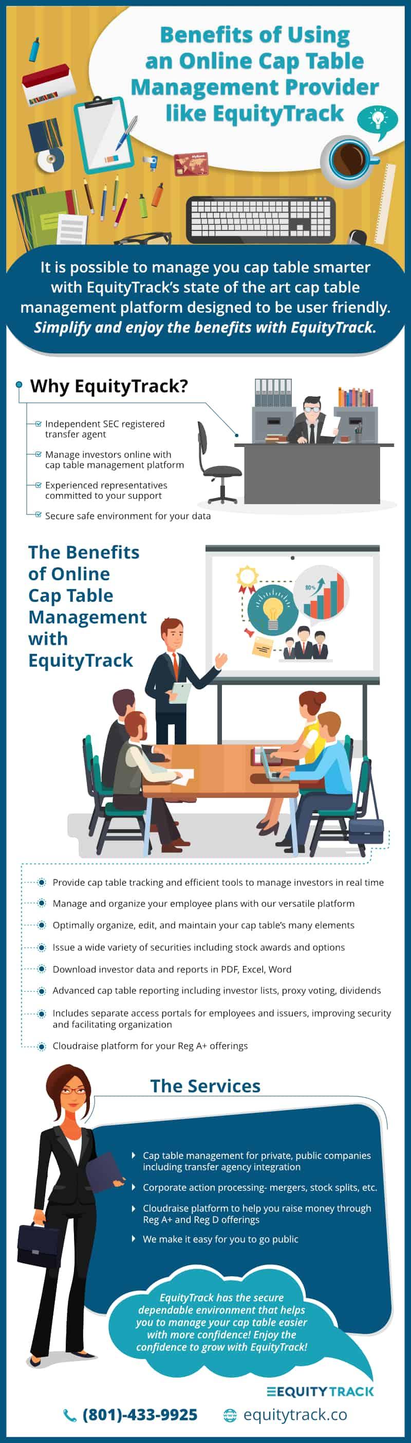 Cap Table Management