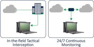 Tactical Data Recorder - <p>-</p>
