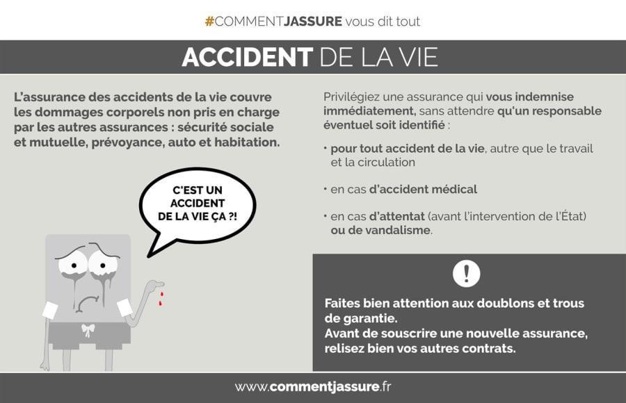 Infographie assurance accident de la vie : Pourquoi c'est important
