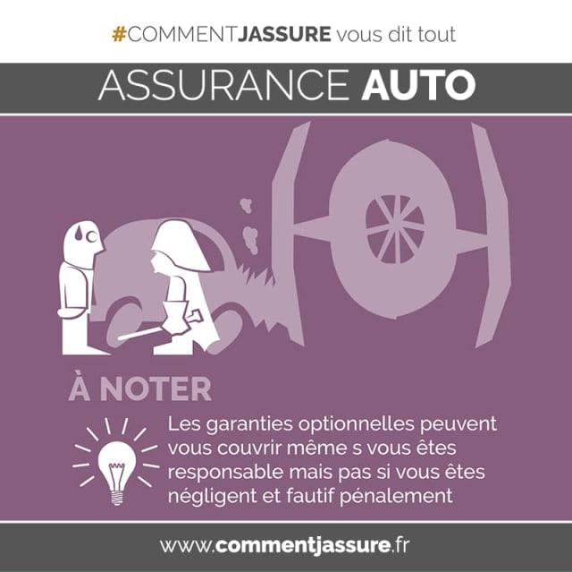 Infoggraphie assurance auto à noter