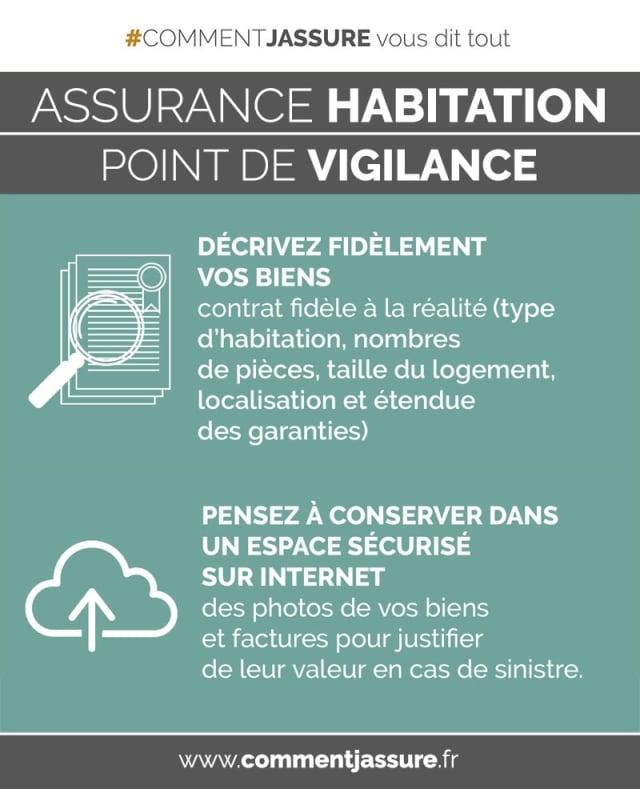 Assurance habitation : infographie cloud et contrat
