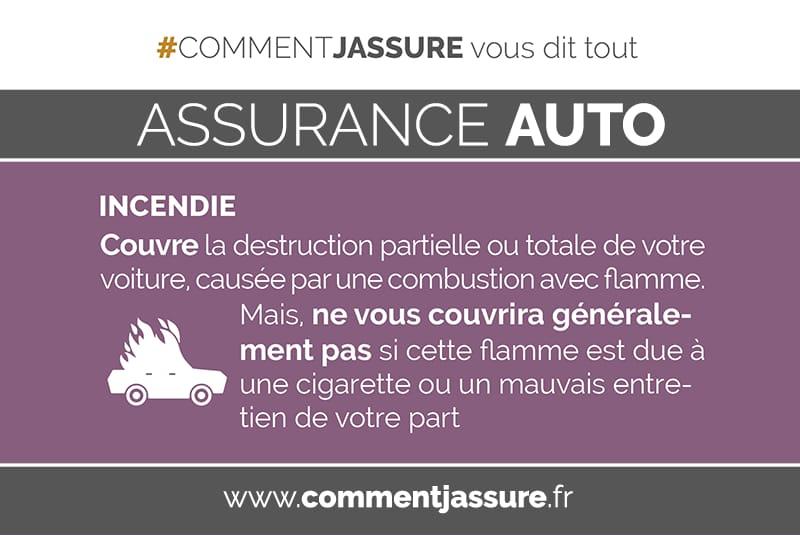 Infographie assurance auto incendie