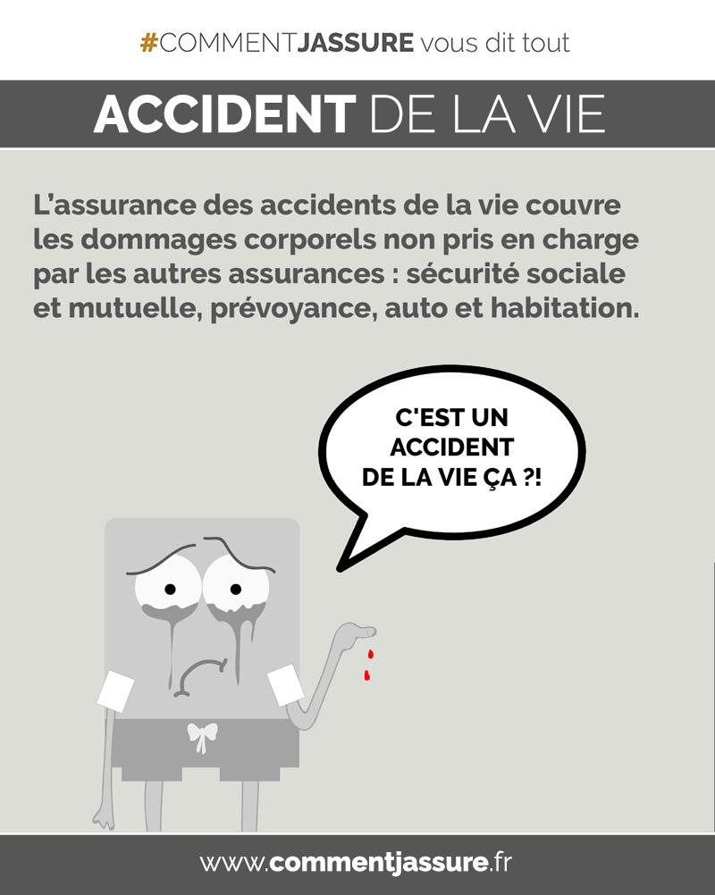 Infographie assurance accidents de la vie qu'est-ce que c'est ?