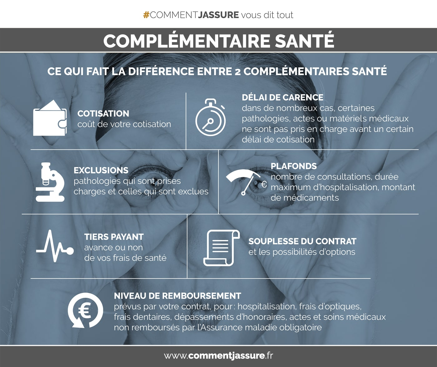 Infographie mutuelle complémentaire santé particulier : comprendre pour mieux choisir