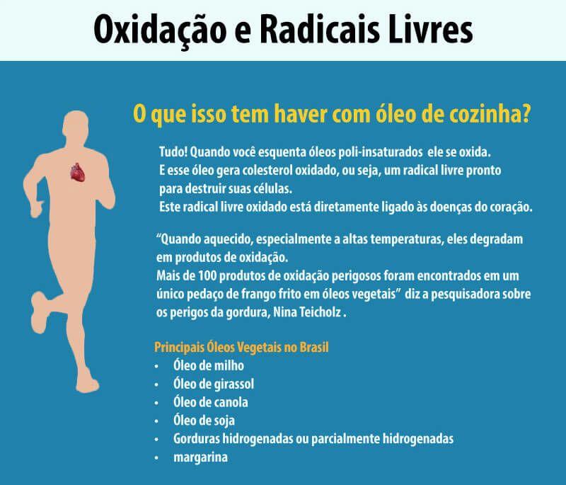 Efeitos da oxidação pelo óleo de cozinha