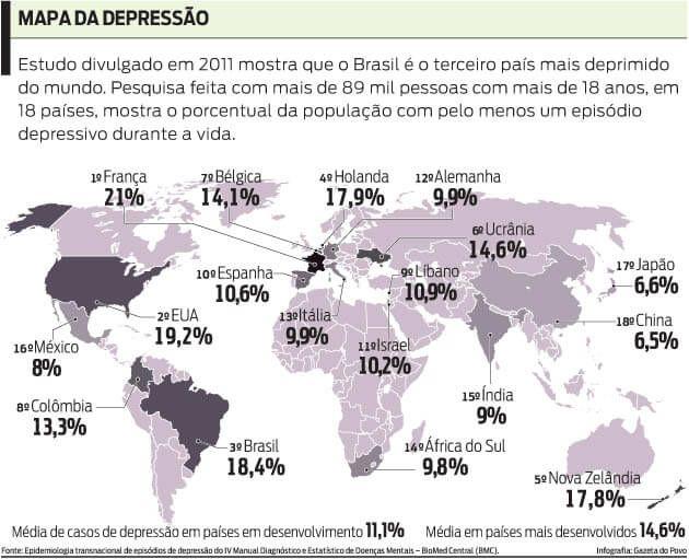 desintoxicação-previne-depressão