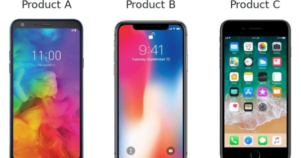 Product comparison columns