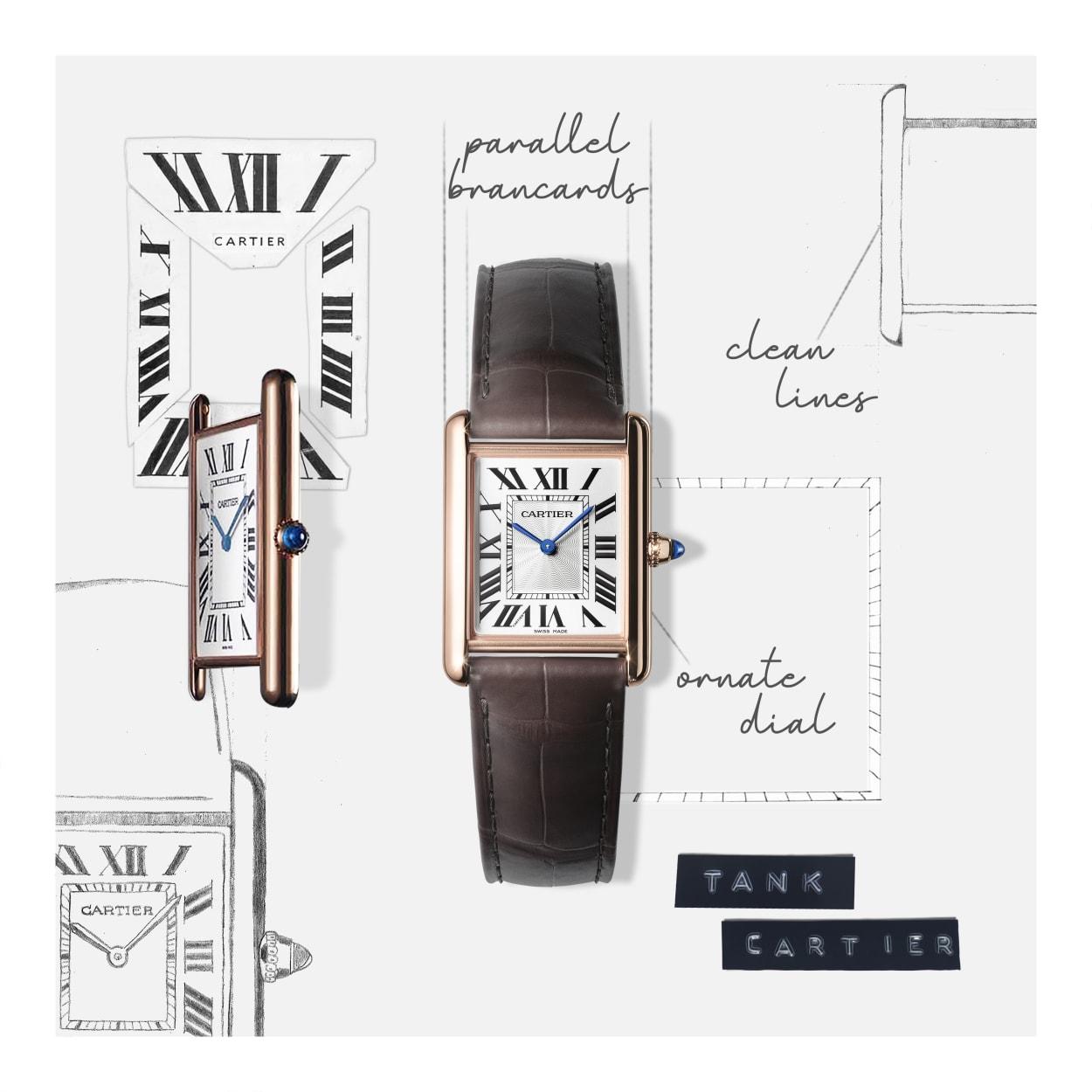 Cartier, Tank, Uhr