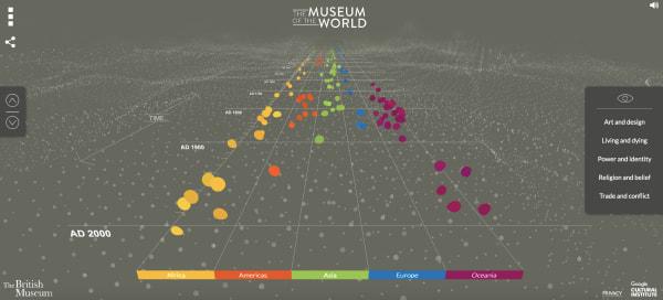 Menschenheitsgeschichte als Computerspiel: Das British Museum zeigt seine Sammlung mit Plingpling und Animation.