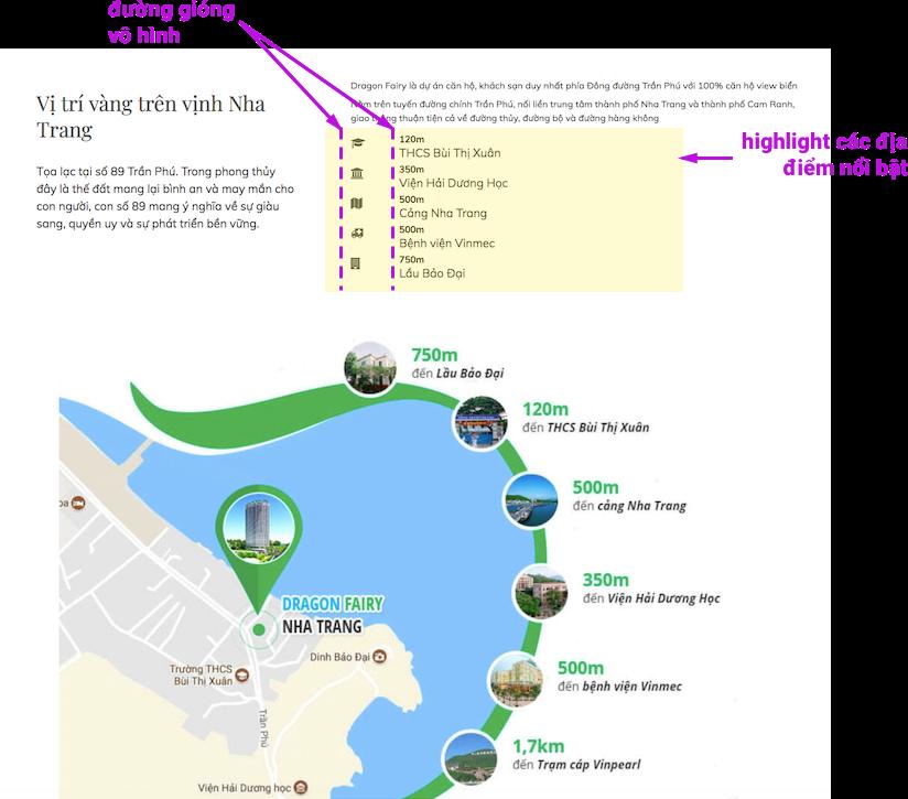 Section vị trí dự án highlight các điểm neo nổi bật