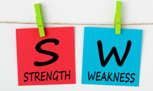 How to Evaluate your company's strengths and weaknesses