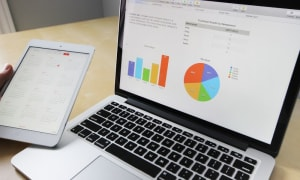 Look After Marketing Strategies
